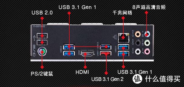 技嘉Z390 GAMING X主板的I/O接口,算是主流大众