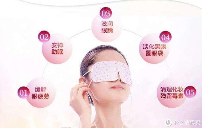 Hi+ 畅音鹤蝠智能蒸汽眼罩实用是否大于颜值?(多图预警)