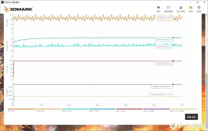 稳扎稳打,一直在进步、铭瑄(MAXSUN)MS-GeForce RTX2070 Super显卡 深度体验评测