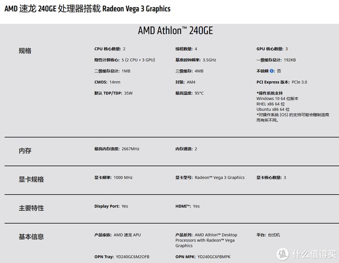 Athlon 240GE 参数信息