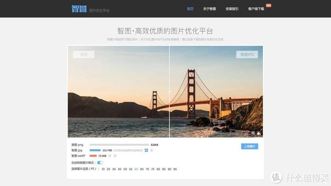 干货!6款使用量最高的在线图片压缩工具对比评测
