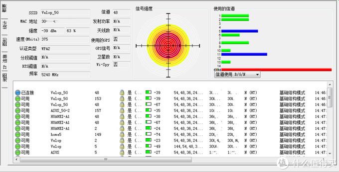 velop是单独补图测试的,平时使用中信号比orbi差了点