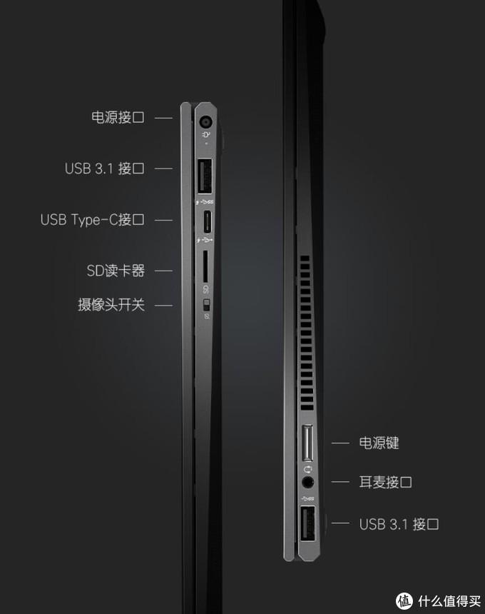 锐龙真省钱:HP 惠普 Envy x360 13 锐龙版 触屏变形本上架电商  8GB+512GB售价5899元