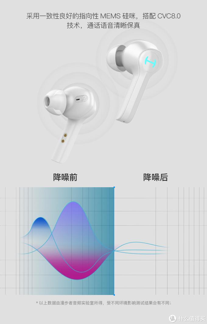 """跨度最大的耳机测评:EDIFIER漫步者GM4电竞TWS耳机让你与老款耳机""""断舍离"""""""