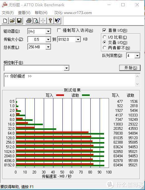 老机焕新春!为PSP插上512GB雷克沙633x存储卡,竟然可以成功识别!长见识了