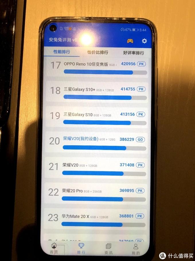 买个手机像打仗 入手荣耀V20小记