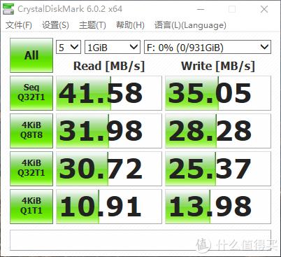 大大大号U盘:闪迪 SSD PLUS 1T闪存盘买不买?