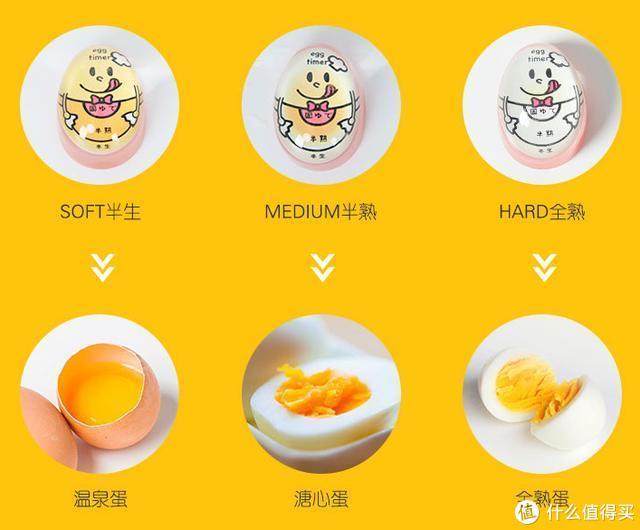 用了这些厨房神器,幸福感倍增!