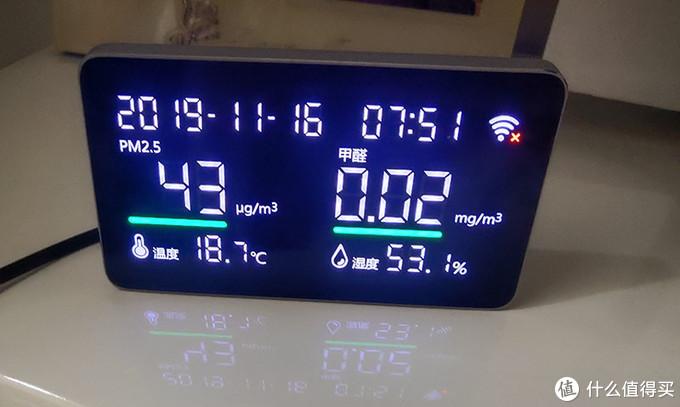 未开机时室内PM2.5值为43,才下过雨,这两天空气质量可以
