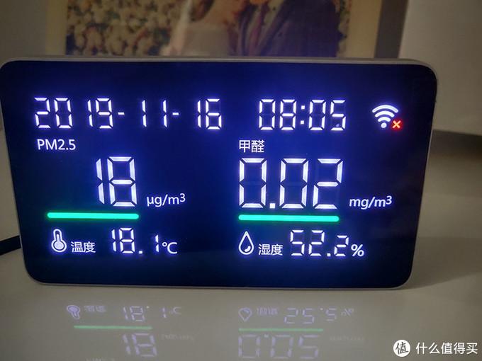 开机十分钟后室内PM2.5值下降到18