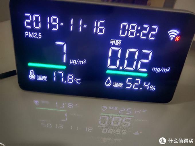 开机20分钟后室内PM2.5值下降到7