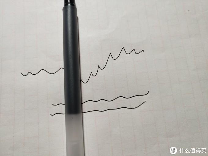 巨能写真的好用吗?——聊聊双十一购买的小米巨能写中性笔