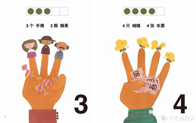 除了数数和简单加减,2-6岁数学启蒙,还有这些需要关注!(1)