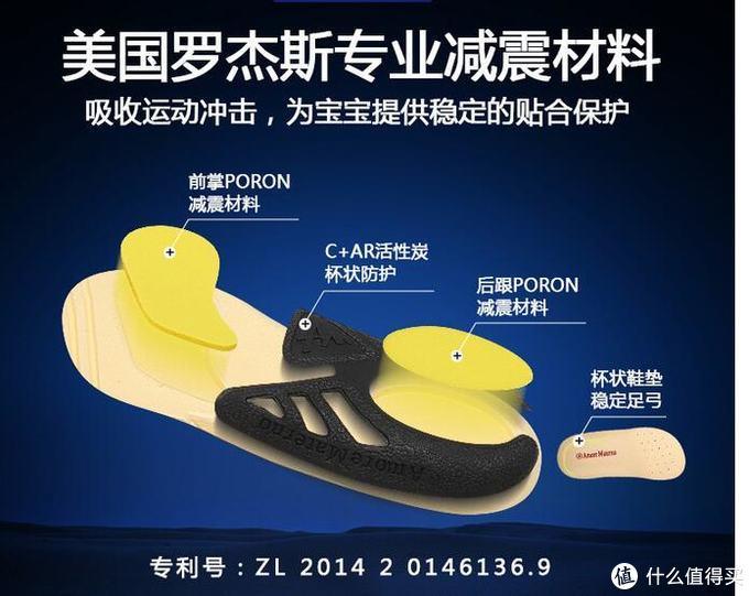 鞋垫也有自己的专利!