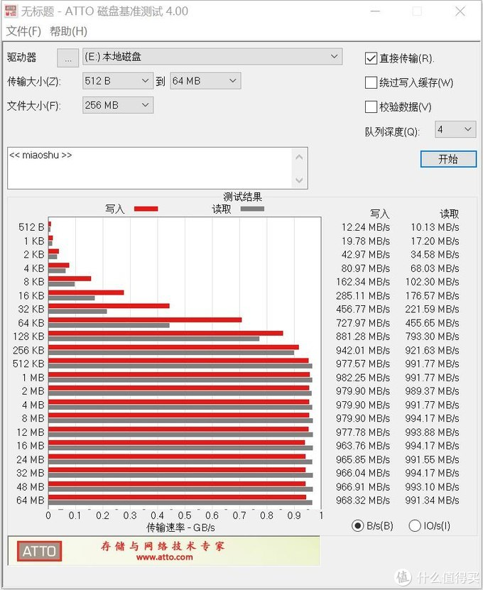M.2 NVMe固态硬盘价崩后,更换大容量新盘后如何避免旧盘闲置?用绿联NVMe移动硬盘盒解决