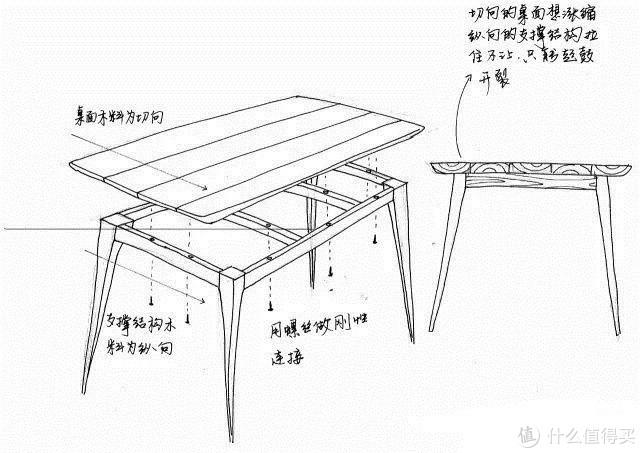 ▲用螺丝从下方把支撑结构和桌面拧在一起,图源:手绘