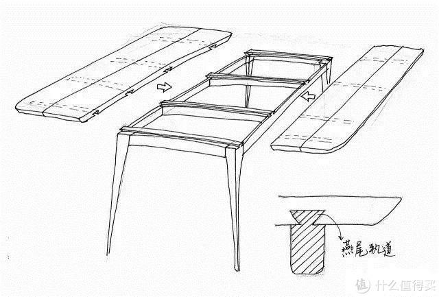 ▲燕尾榫的结构是最考究的做法。图源:手绘