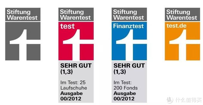 StiftungWarentest的测评结果打分(分数越低越好)