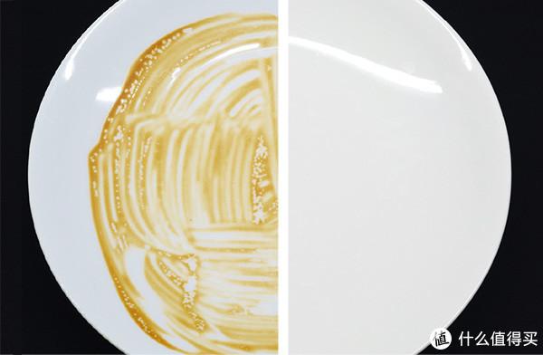 测试项目-黄油清洁