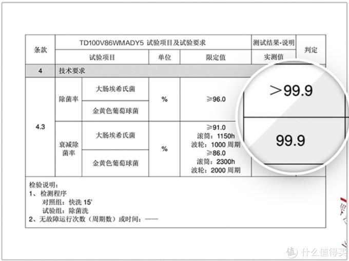 双十一最值的一单-LittleSwan小天鹅 TD100V86WMADY5 10公斤 洗烘一体