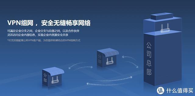 蒲公英x5企业路由器,企业信息传递的最好纽带