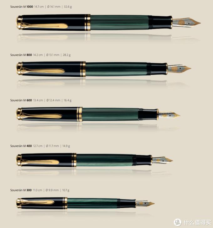 消费偏科--值青年分享百利金Souveran系列钢笔特点