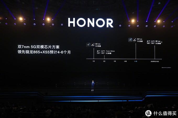 3299元也有麒麟990:HONOR 荣耀V30、V30 PRO 两款5G手机发布,4000万超感光电影三摄