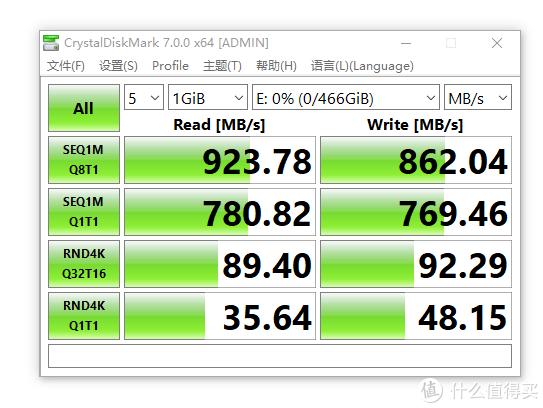 大容量U盘太贵、移动硬盘太大?那组个刚刚好的移动U盘 ——奥睿科NVME M.2固态硬盘盒体验