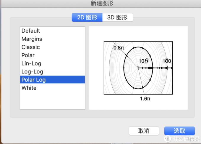 Mac上这个画图应用,到电脑卖掉你可能都没打开过,其实很好用!
