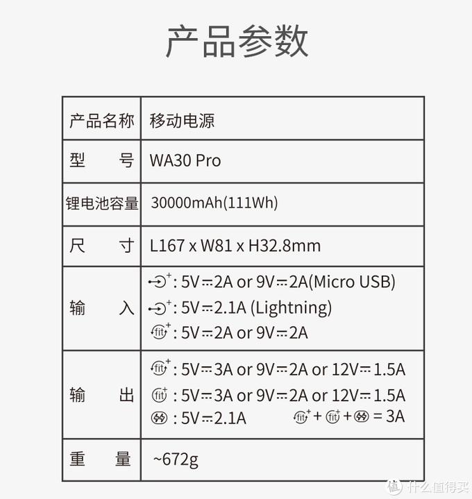 产品部分数据(图片来源于购物网站产品介绍)