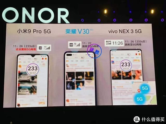 荣耀V30系列发布:实测表明比vivo NEX3 5G快233秒