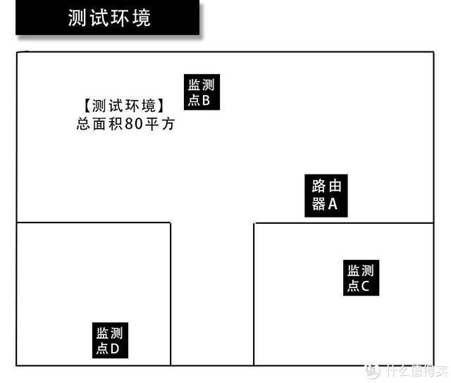 华硕wifi6普及之作,千元级TUF GAMING Ax3000电竞路由体验