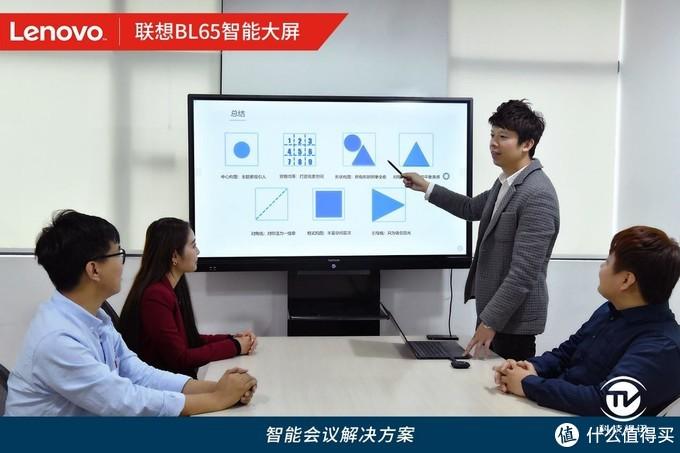 企业会议的全新打开方式,联想智能大屏BL65评测