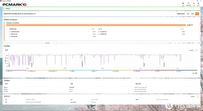 PC聊件室篇六:慧荣旗舰级主控,金士顿KC2000固态入手评测