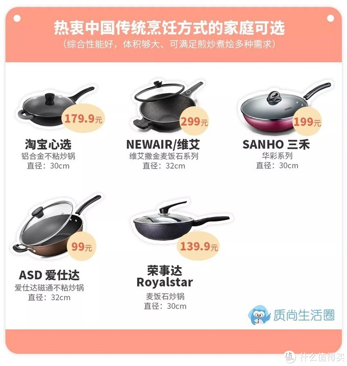 36款不粘锅全方位对比丨做菜不好吃,可能真的是不粘锅的问题