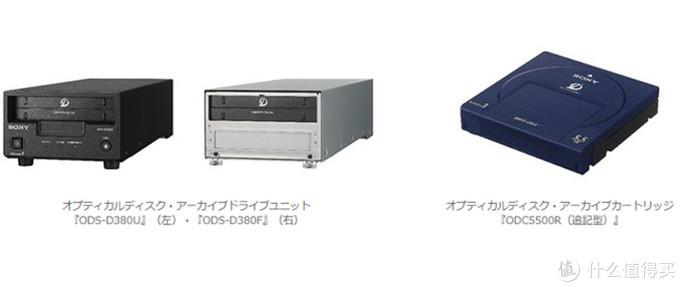 """索尼也加入""""小姐姐地产开发""""发布5.5T容量可存100年的光盘存储器"""