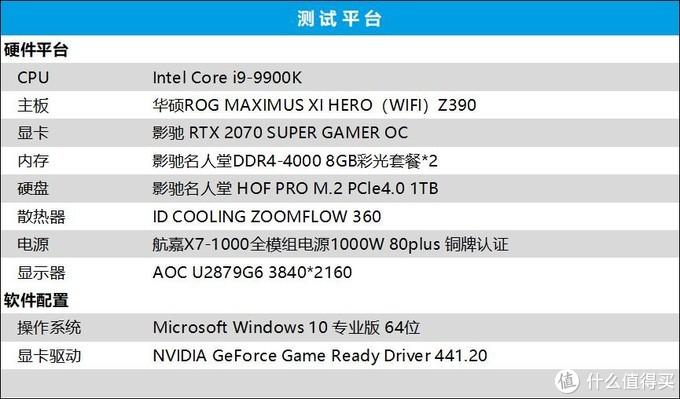 蓝色势力不低调,搭配I9-9900K畅享西部风情