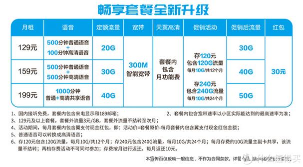 携号转网正式实施,三大运营商免费宽带哪家强?转网之前不妨参考