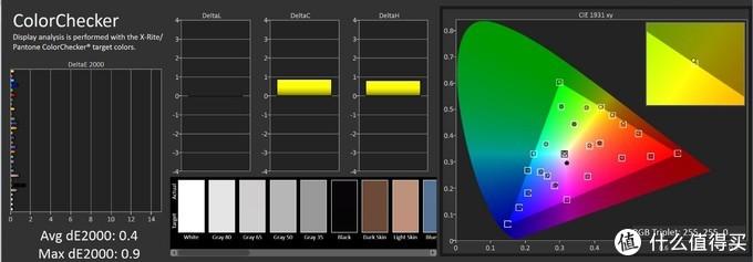 24 BIT极致驱动+松下改良IPS Pro来袭– 专显旗舰EIZO CG279X评测