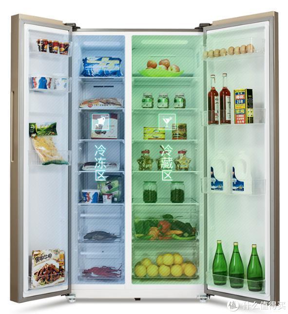 普通的双门冰箱只有2个分区