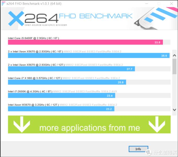 H.264 FHD BENCHMARK得分33.8,六核的它用来转片还是可以一战滴!