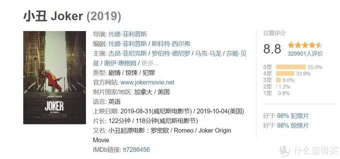 盘点20部2019年度豆瓣7分以上电影,数一数你看过几部?