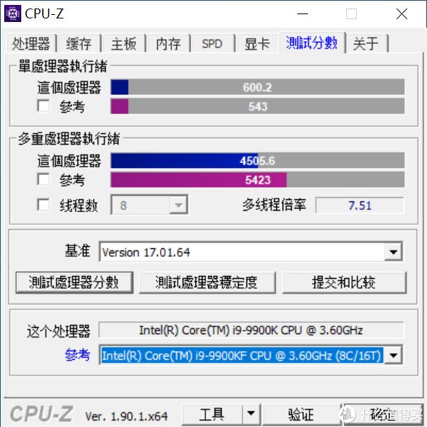 9900K关闭超线程,单核心600