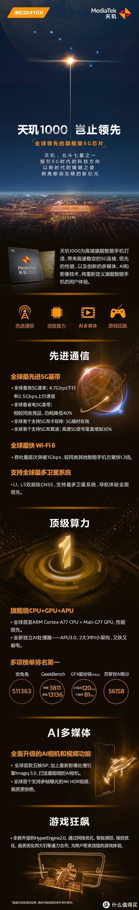 一图看懂世界最快5G单芯片 联想Z6 Pro 5G开启预售
