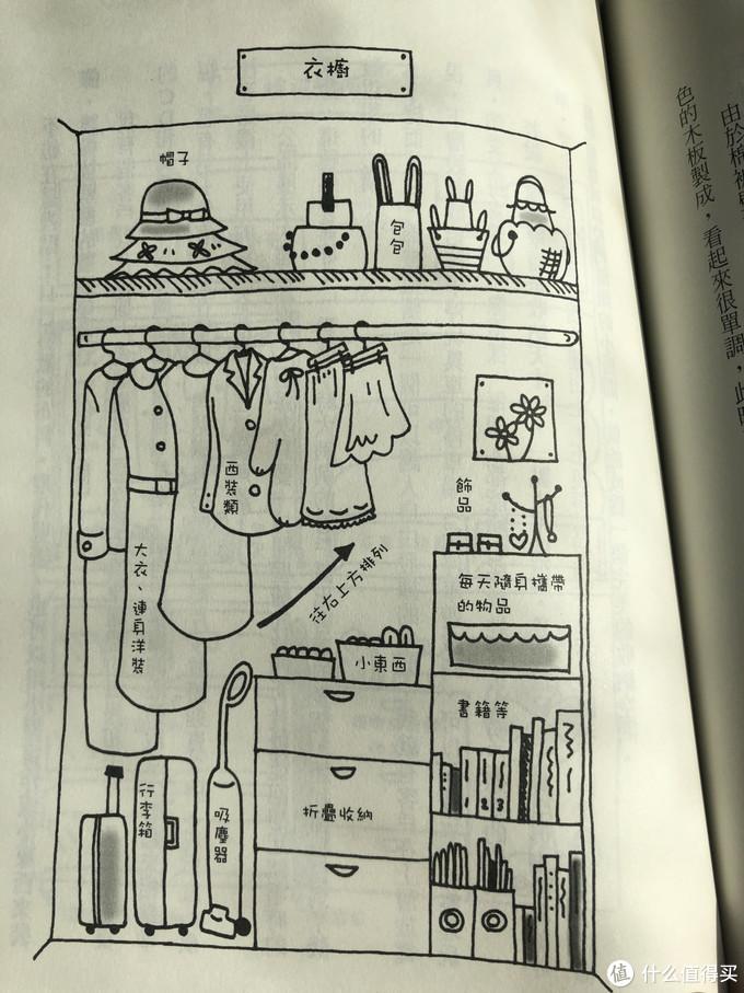 同样是小户型,瞧瞧日本人的收纳安排,整整齐齐明明白白!
