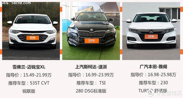 预算20万元 高价值B级车到底如何选择?