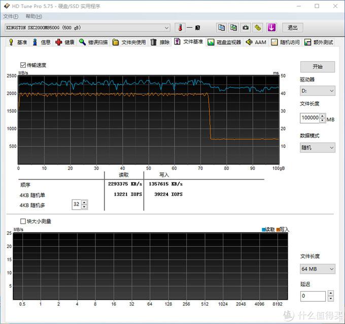 稳中求进的慢热型旗舰SSD 金士顿KC2000评测