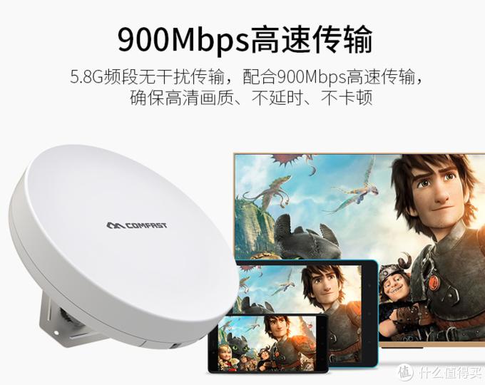 COMFAST 900Mbps传输网桥