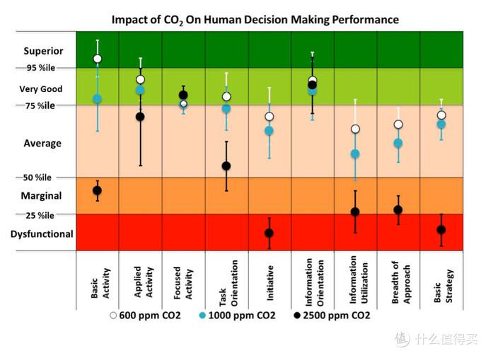 精准且易用:Kaiterra智能空气质量检测仪CO2版体验
