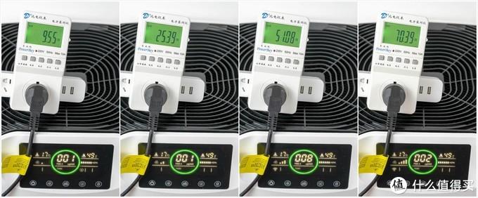 大风量不一定大身材 ,打造高性价比净化机--土豆净化器C800评测